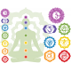 Activate and Awaken Your 13 Chakras - LIVESTREAM w/ Macaya - Fri. Dec. 18th